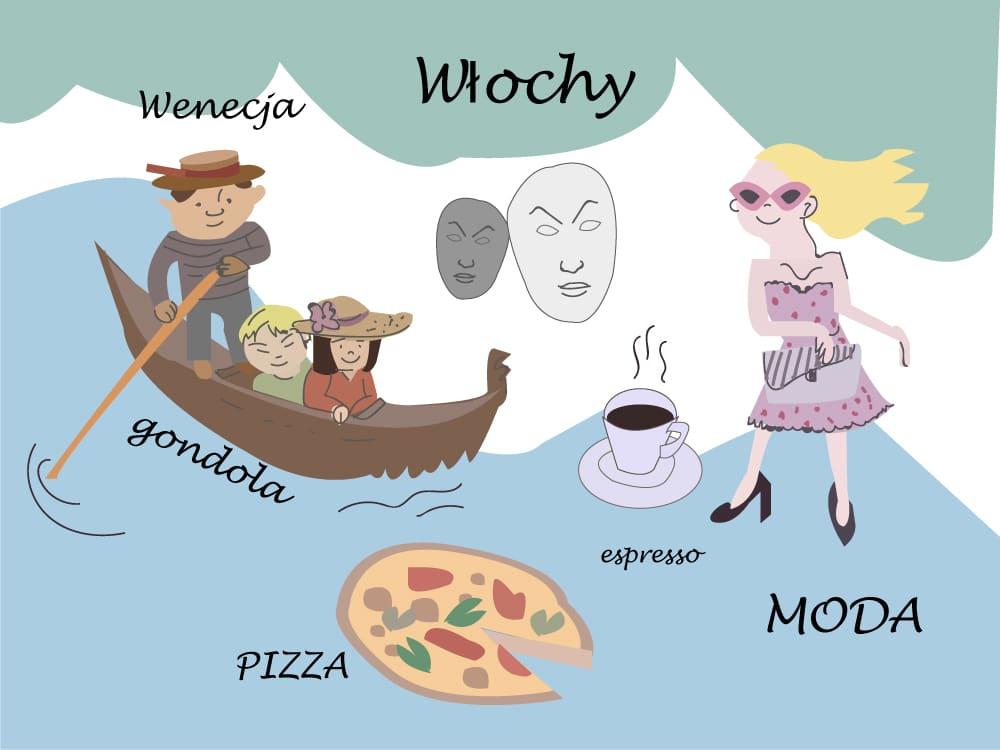 nauka włoskiego - kurs włoskiego