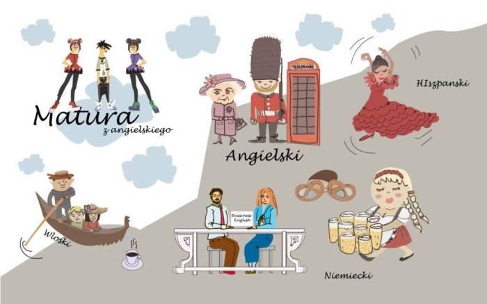 Ranking Szkół Językowych